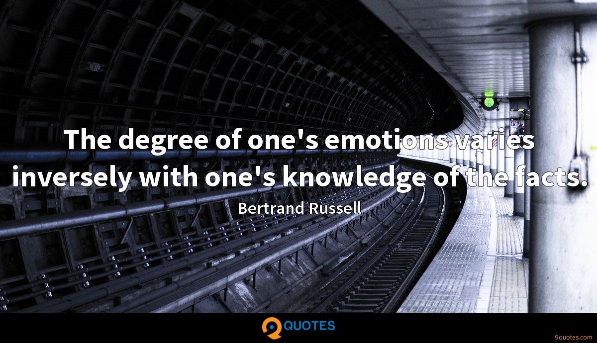The degree of one's emotions varies inversely with one's knowledge of the facts.