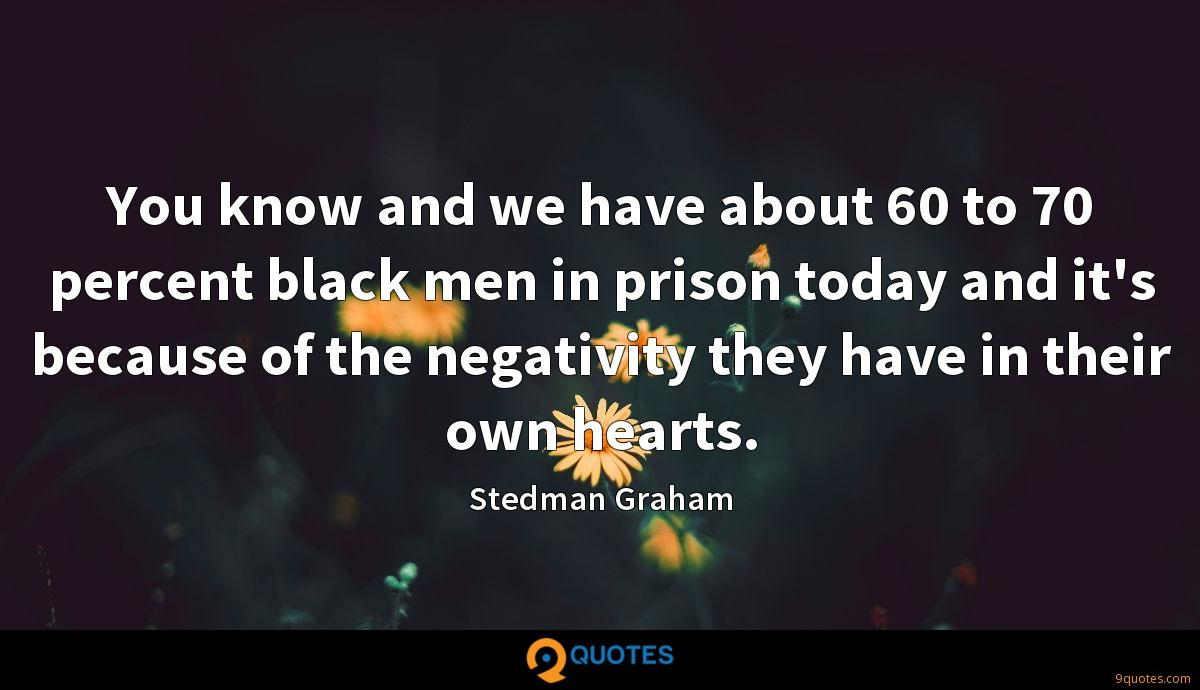 You know and we have about 60 to 70 percent black men in prison today and it's because of the negativity they have in their own hearts.