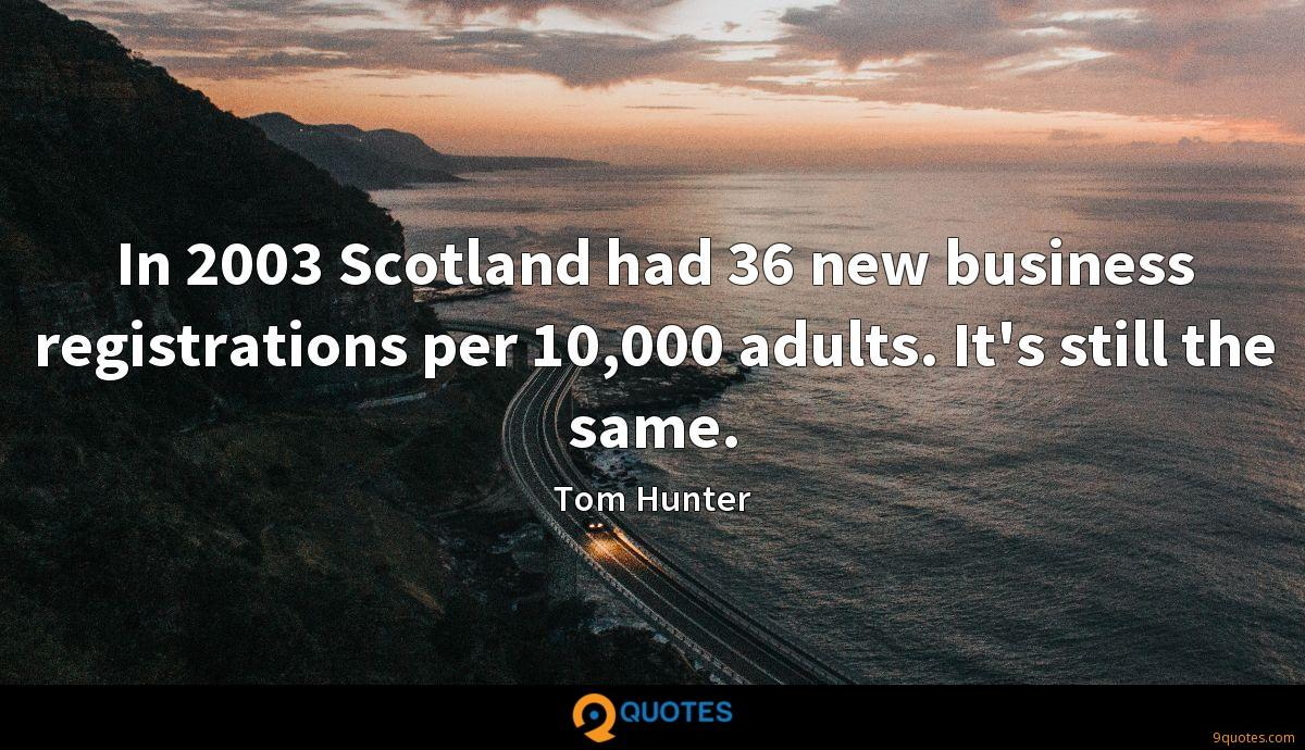 In 2003 Scotland had 36 new business registrations per 10,000 adults. It's still the same.